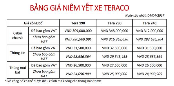 Bảng giá xe tải Teraco